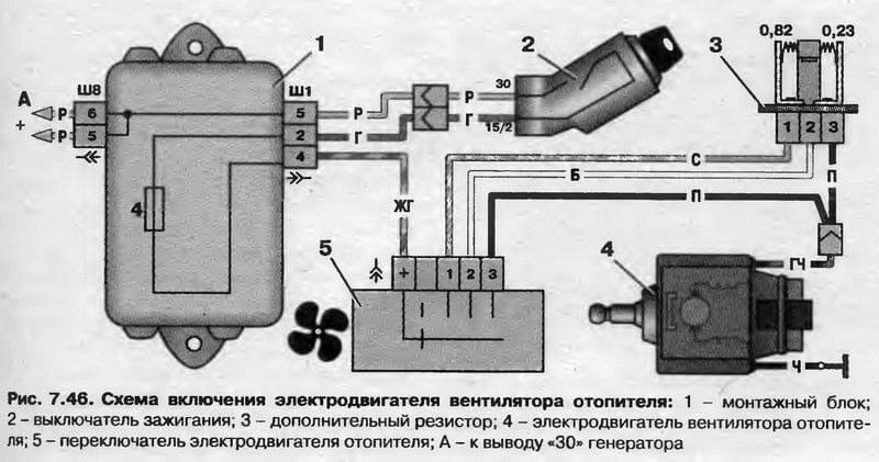 Схема вентилятора печки