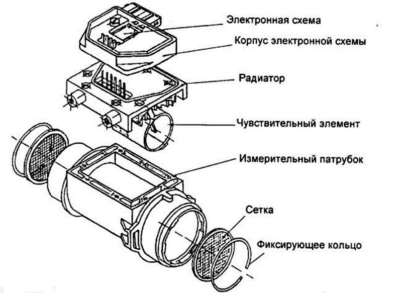 Устройство ДМРВ ВАЗ 2114