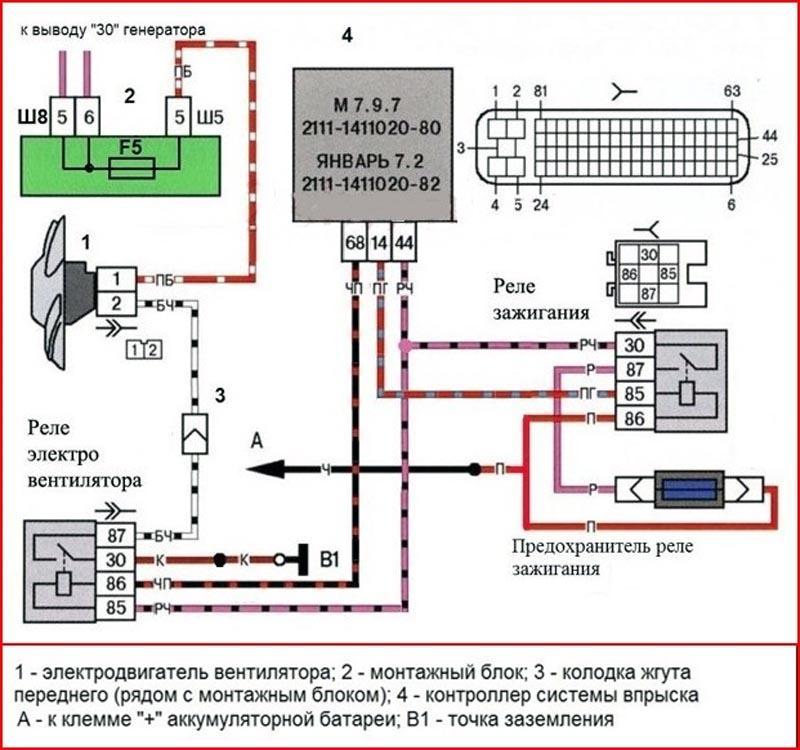 Электросхема подключения вентилятора на ВАЗ 2114