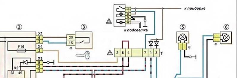 схема подключения евро кнопки аварийки ВАЗ 2114