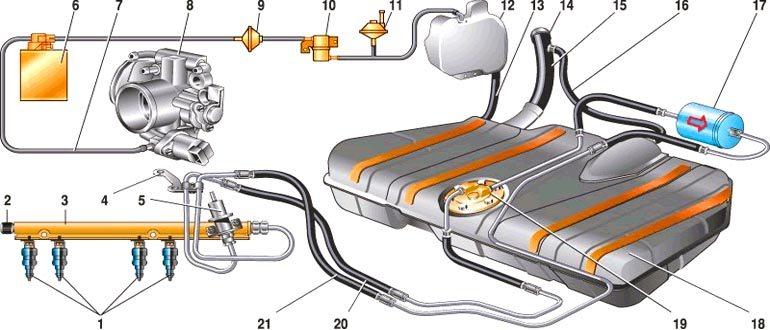 Схема топливной системы ВАЗ 2114