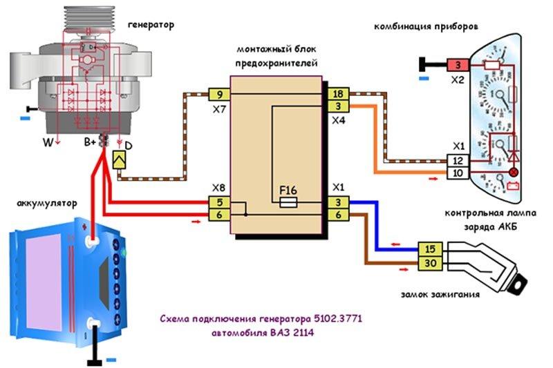 Схема генератора ВАЗ 2114