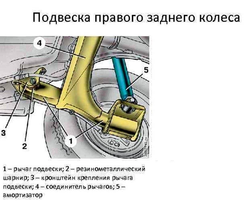 Устройство задней подвески ВАЗ 2114