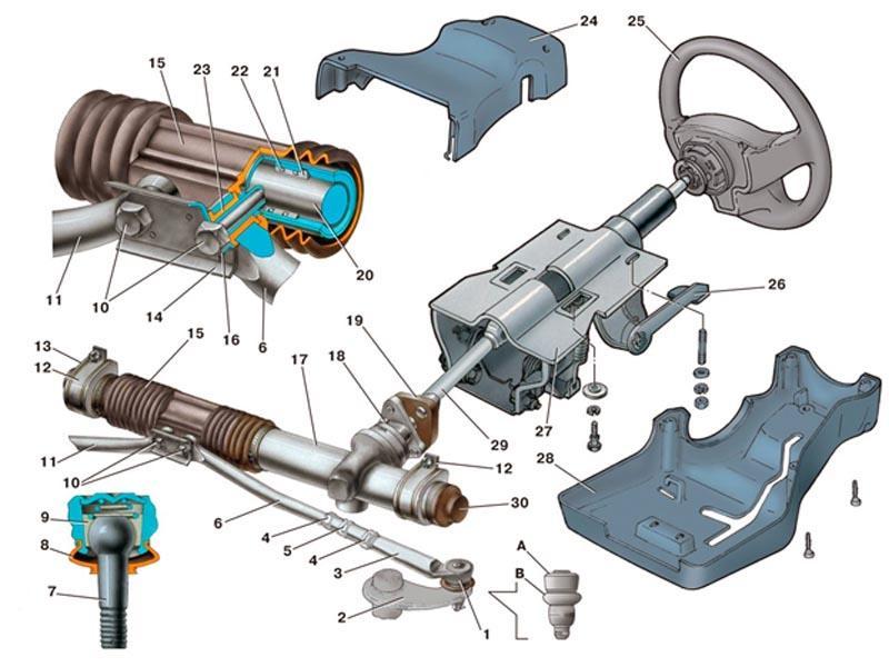 Схема рулевого управления ВАЗ 2114